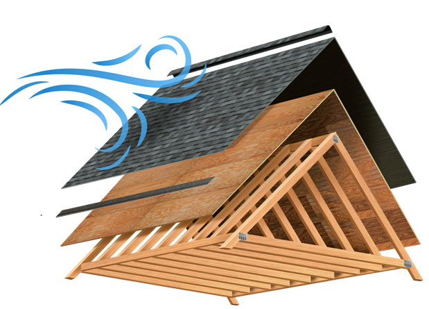 Total Protection Roofing System Defend