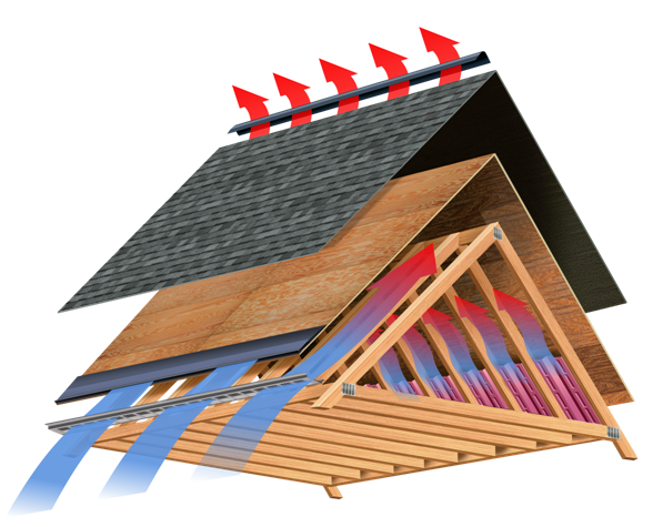 Total Roofing Protection Breathe
